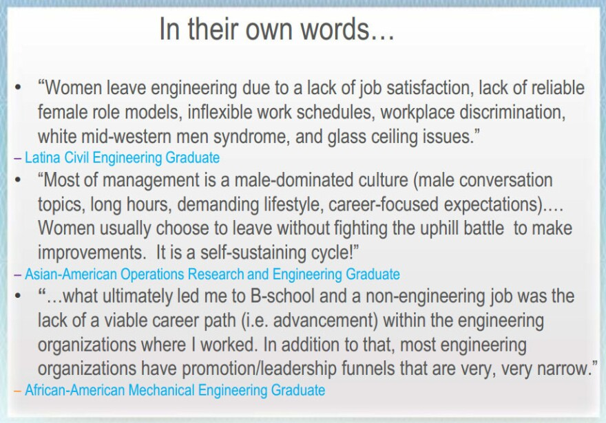 A sampling of responses from a survey of women who earned engineering degrees, compiled by Nadya Fouad, a psychologist at the University of Wisconsin, Milwaukee.