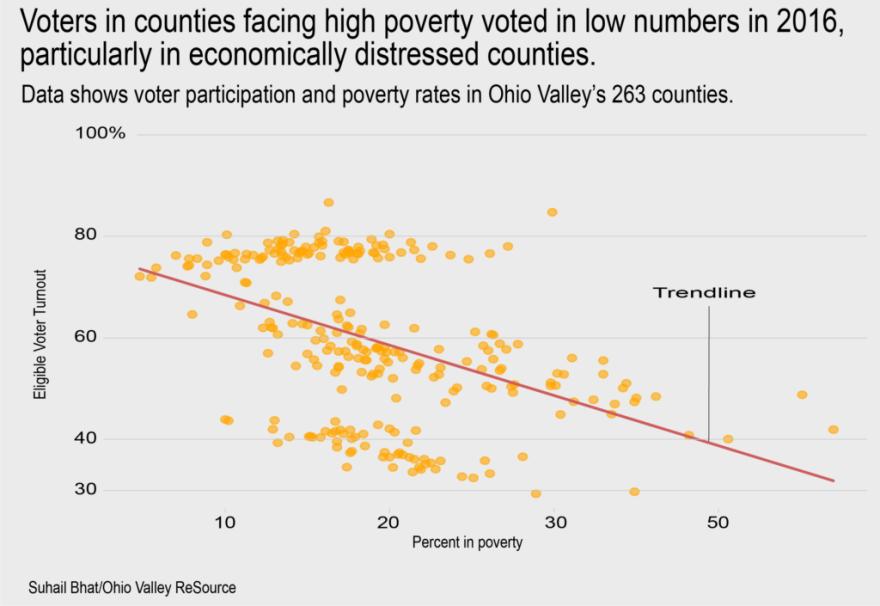 percent_poverty_plot_grey-1024x705.png