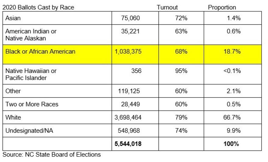 election-chart.jpg