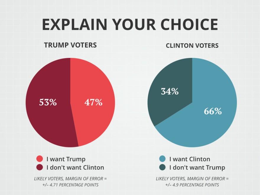 TT-general-election_charts.002.jpeg