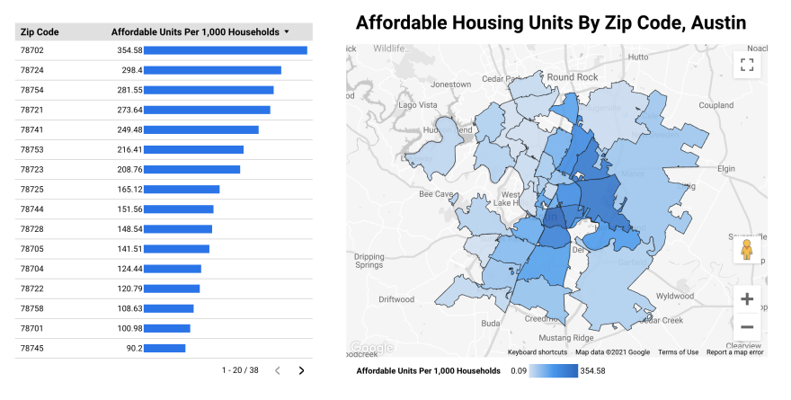 affordable housing units by zip