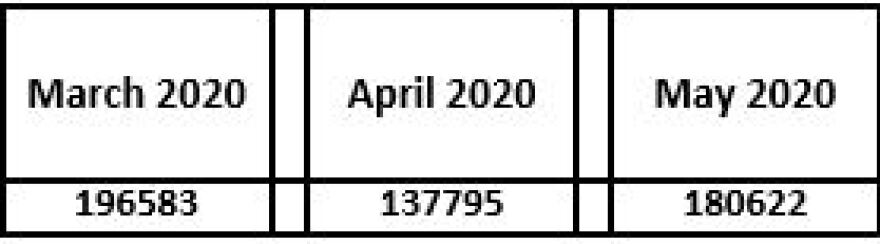 March-May%202020.JPG