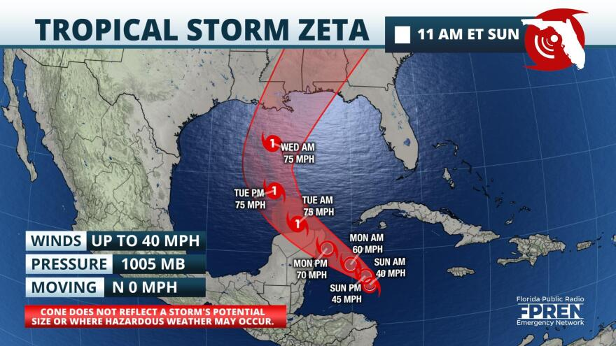 Tropical Storm Zeta Forecast Track and Intensity