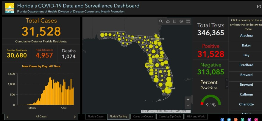 Dashoboard Of COVID-19 cases from the Florida Department of Health