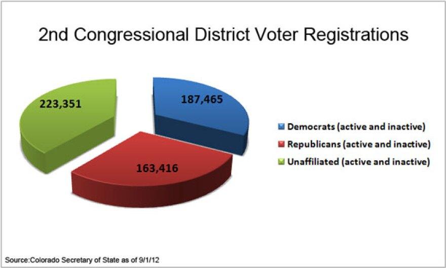 voter-registrations2.jpg