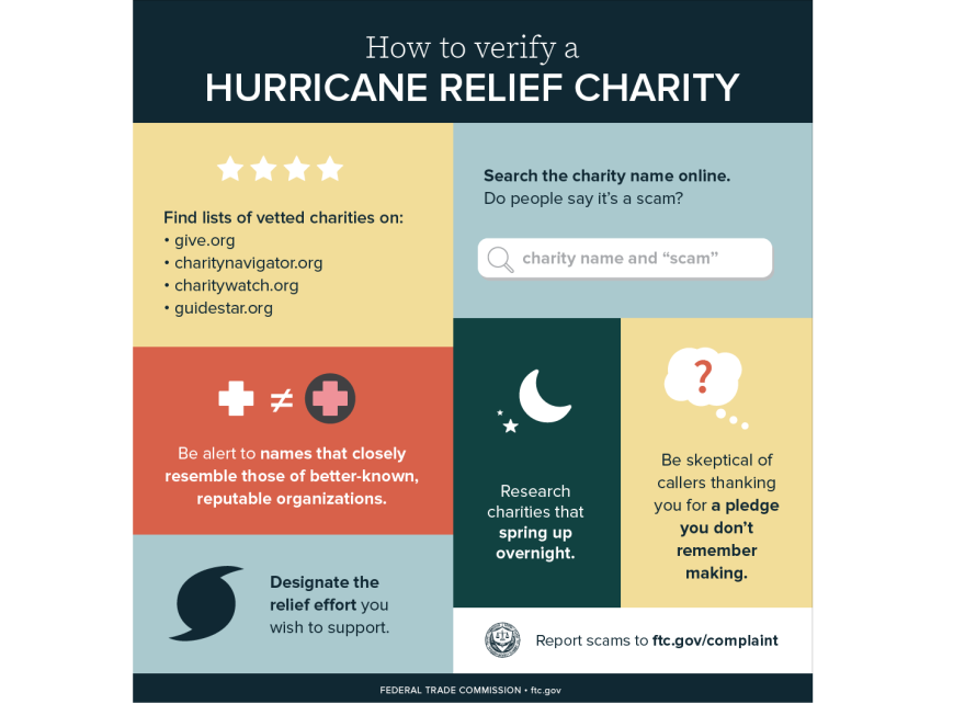 The Federal Trade Commision provides tips for verifying hurricane relief charities.