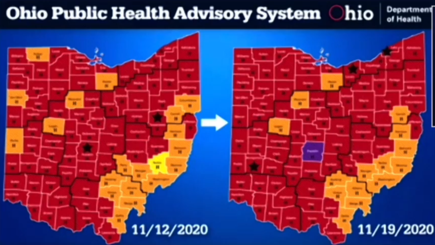 Franklin County has become the first in Ohio to reach purple status indicating severe exposure and spread of COVID-19. Five counties, including Columbiana, are now red and, for the first time, there are no yellow counties on the map.