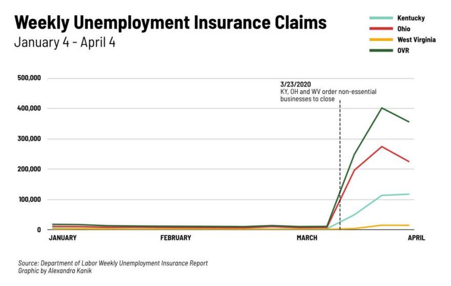 ovr-covid-unemployment-20200404-v2-1024x649.jpg