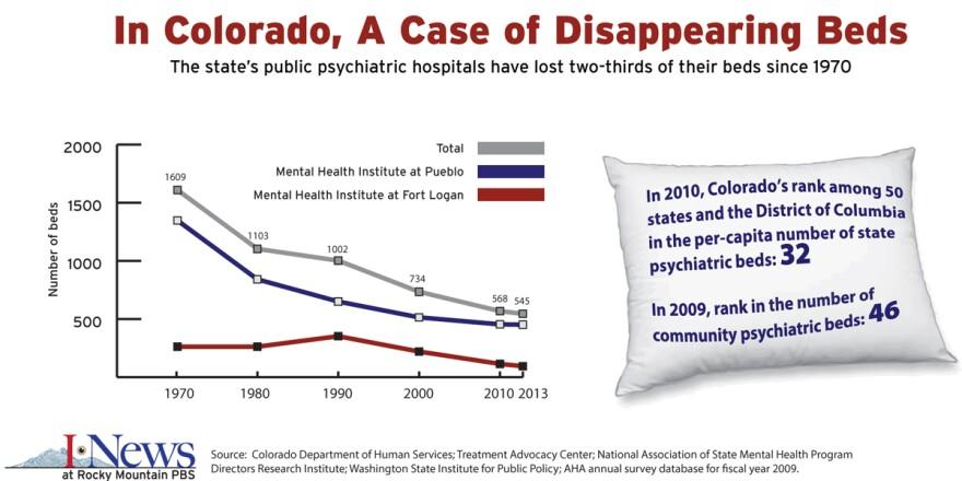 I-News-Mental-Health-Beds.jpg