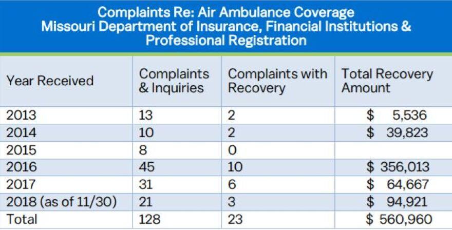 air_ambulance_chart2.jpg