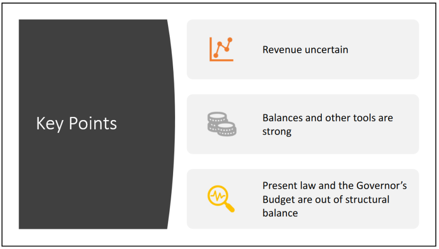 A slide from a Legislative Fiscal Division presentation on Gov. Gianforte's proposed 2023 biennium budget shows key points of the division's analysis: Uncertain revenue, strong balances, and a structural deficit between present law and the governor's proposal.