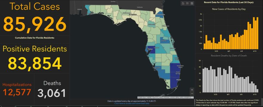 Chart shows number of coronavirus cases and deaths in Florida