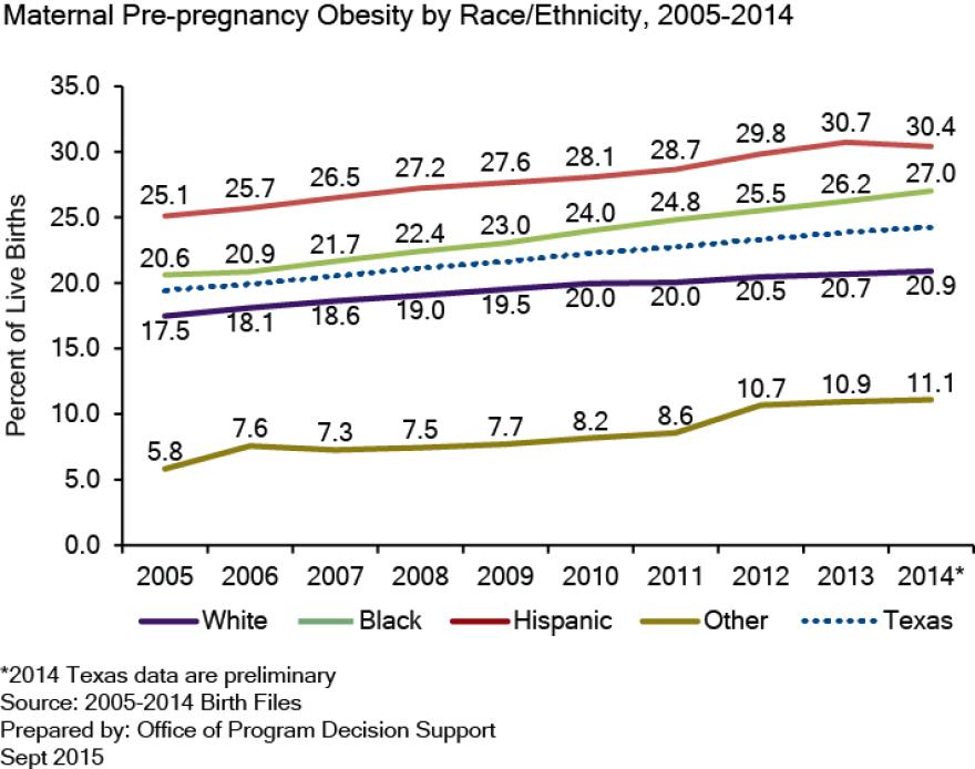 obesitypregnancy.png