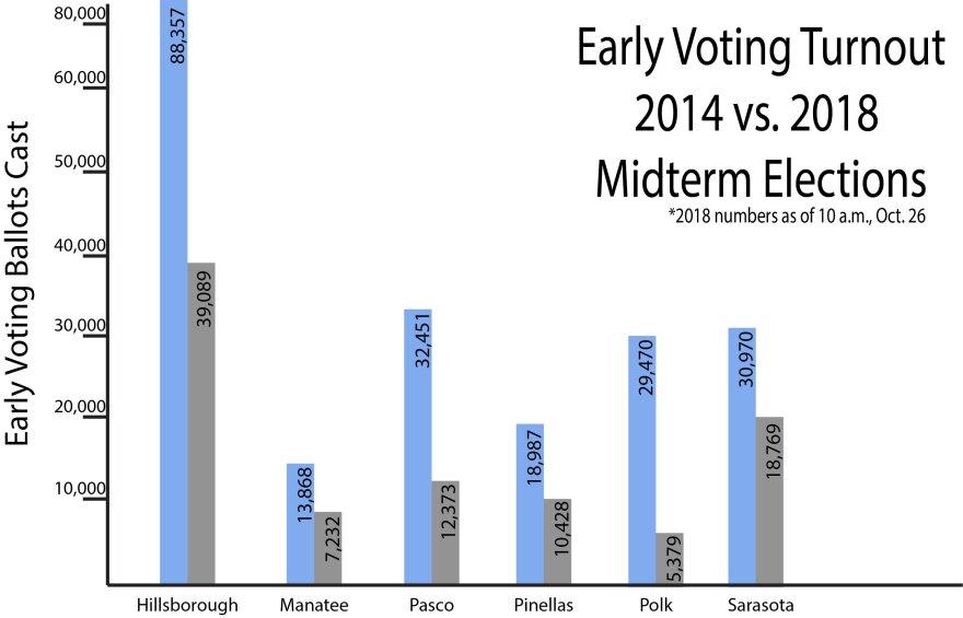 early_vote.jpg