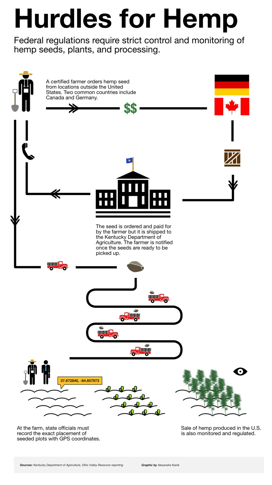 hemp-seed-timeline-v5.jpg
