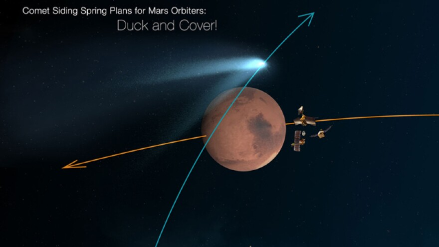 """An artist's rendering of the flyby with Mars orbiters taking cover. Note that the image says """"spacecraft not to scale."""""""