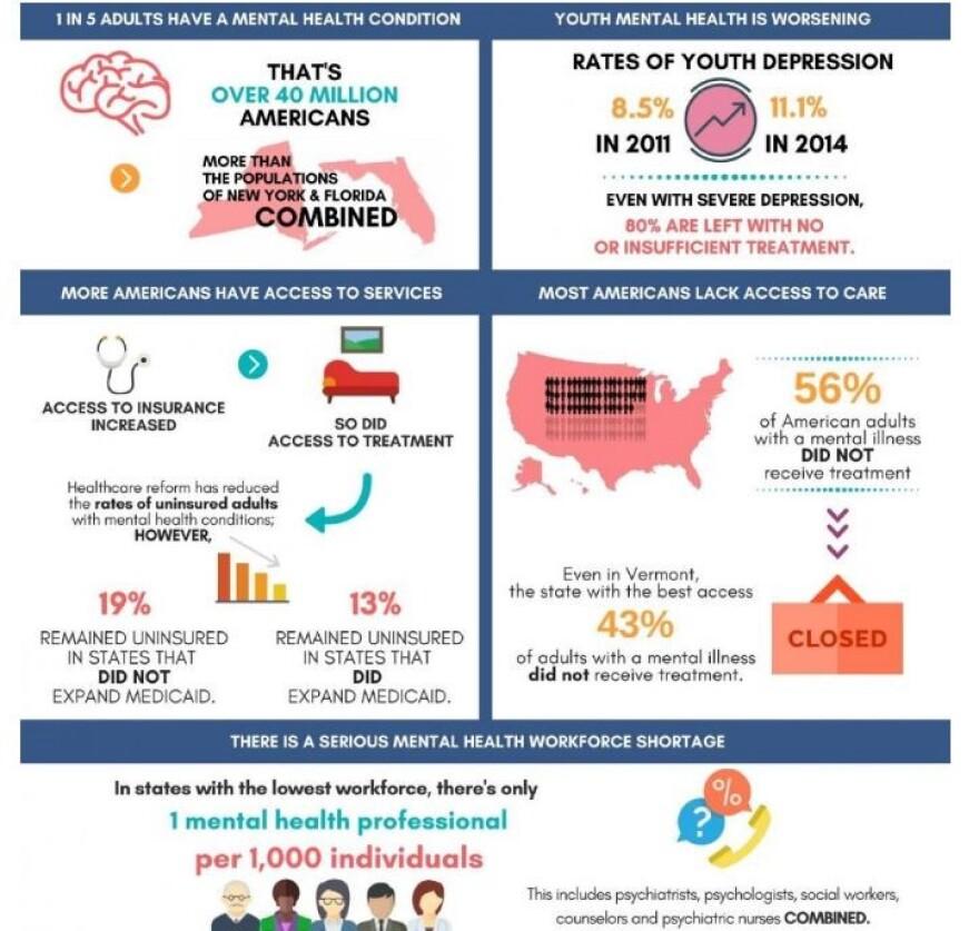 mental_health_america_graphic_0.jpg