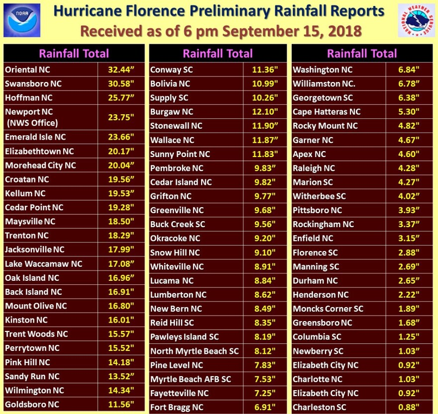 Rainfall totals for Hurricane Florence as of 6 p.m., Sept. 15, 2018.