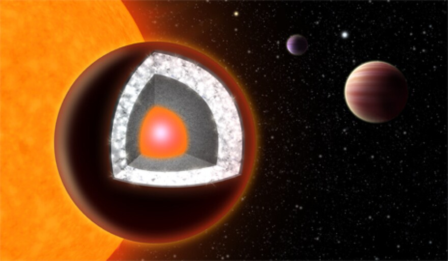 Illustration of the interior of 55 Cancri e — an extremely hot planet with a surface of mostly graphite surrounding a thick layer of diamond, below which is a layer of silicon-based minerals and a molten iron core at the center.