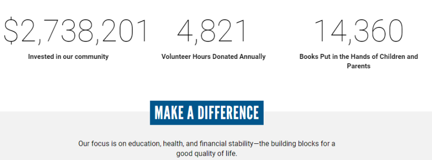 This image from United Way Yellowstone's website shows the donations made, volunteer hours worked and books donated as of Apr. 13, 2020.