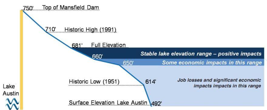 lake_levels.jpg
