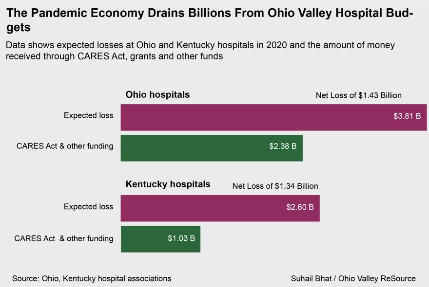 rural_hospital_losses.png