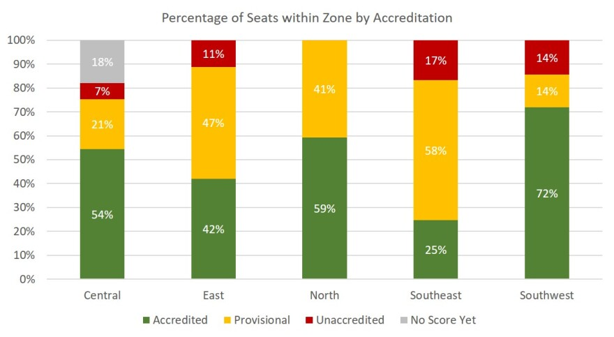 KCPS_accreditation_by_zone_0.jpg