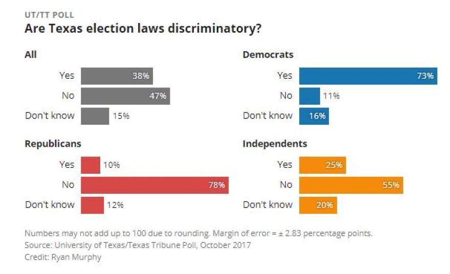 laws_poll.JPG