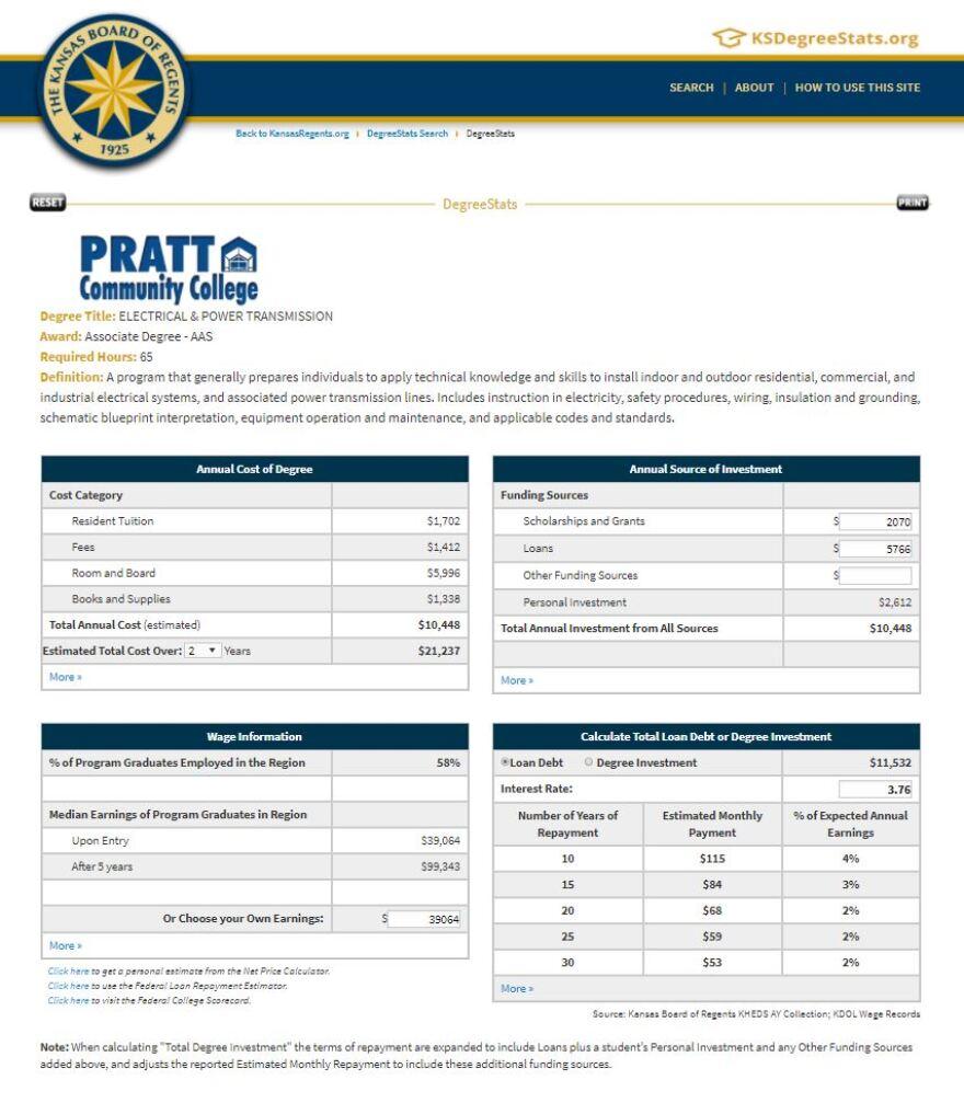 pratt_lineman_program_0.jpg