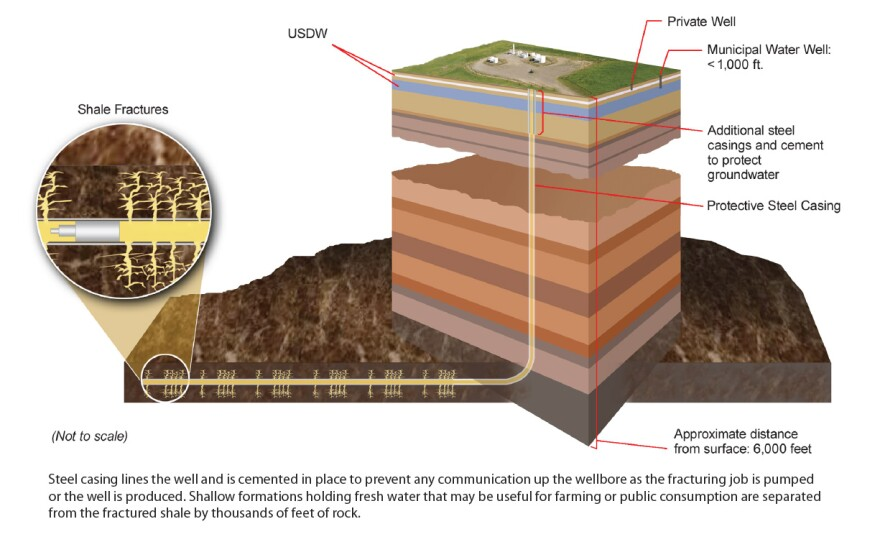 hydraulic_fracturing_large.jpg