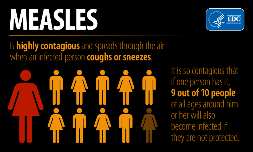 Centers for Disease Control and Prevention graphic about measles.