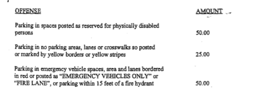 Parking violations are the most commonly cited offenses at the VA hospital in Miami.