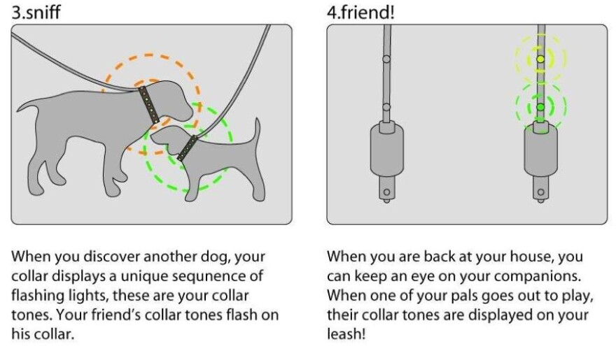 SNIF, or Social Network In Fur, was a concept from the MIT Media Lab for a wearable device for your dog.