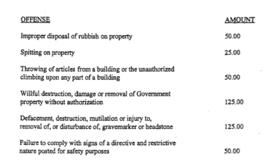"""A portion of the forfeiture schedule amounts for various offenses cited at the VA hospital. Taking lunch from the cafeteria without paying, for example, might be """"willful removal"""" of government property."""