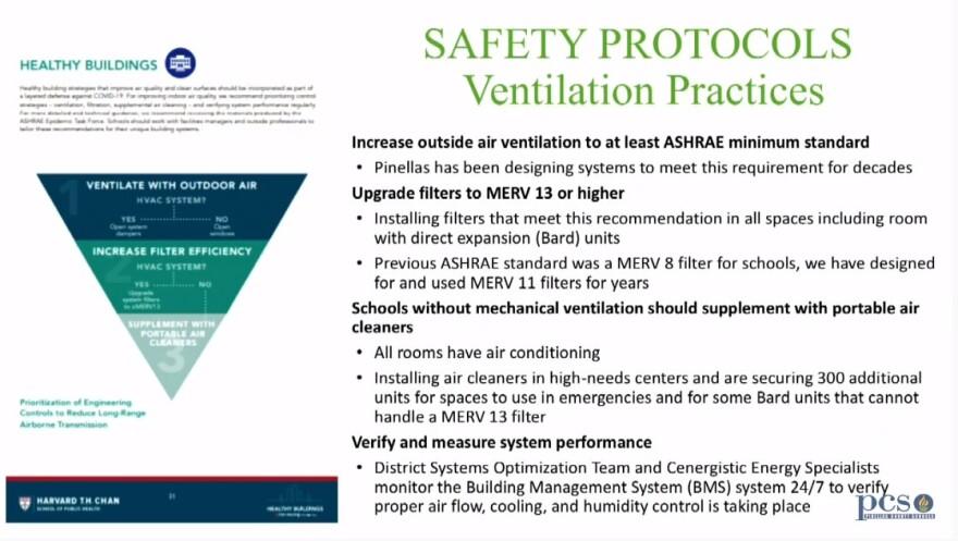A chart describing ventilation concerns at schools