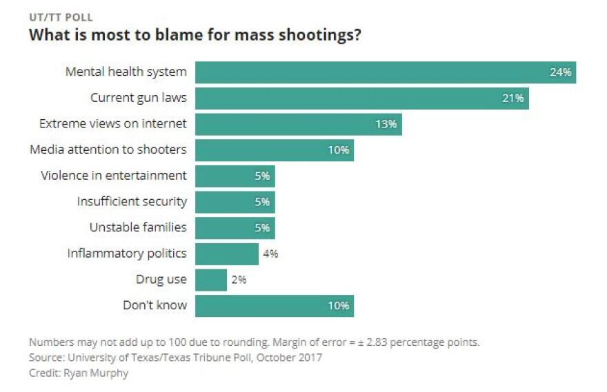 shooting_poll.JPG