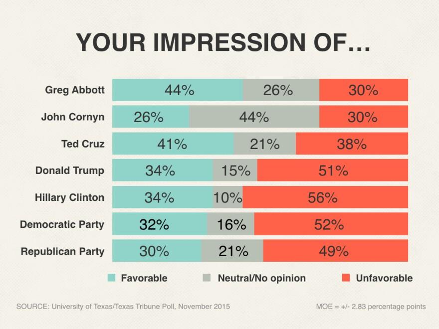UT-TT-Polls-102714-impression.001.jpeg