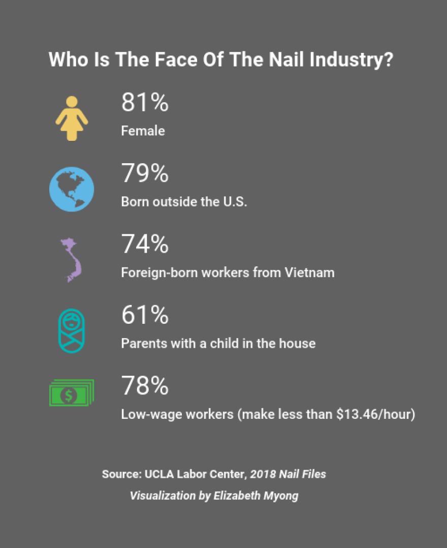 nail-salon-demographics_0.png