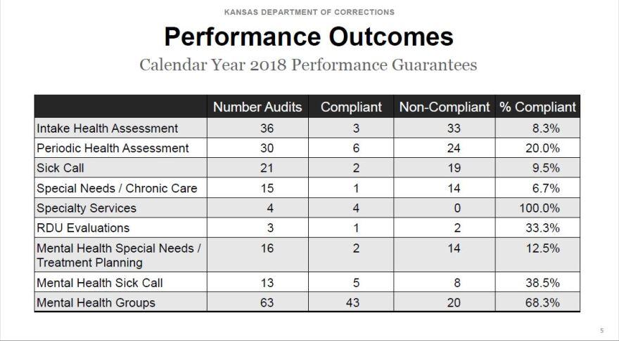 2019-02-26-performanceoutcomes2.JPG