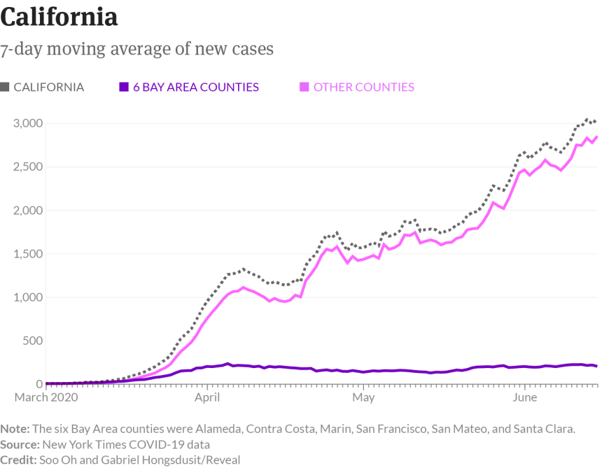 california-average-new.png