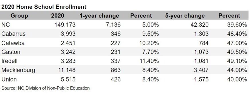 home-school-chart.jpg