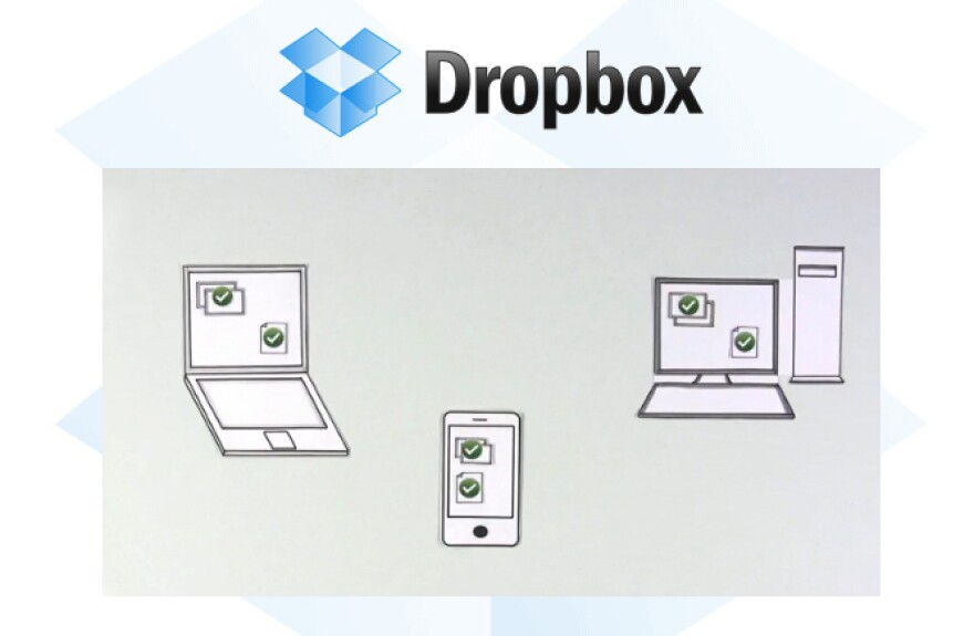 The cloud became a common term in 2011. Here, a screengrab from the Dropbox website shows how the cloud-based data storage service shares the same information on multiple devices.