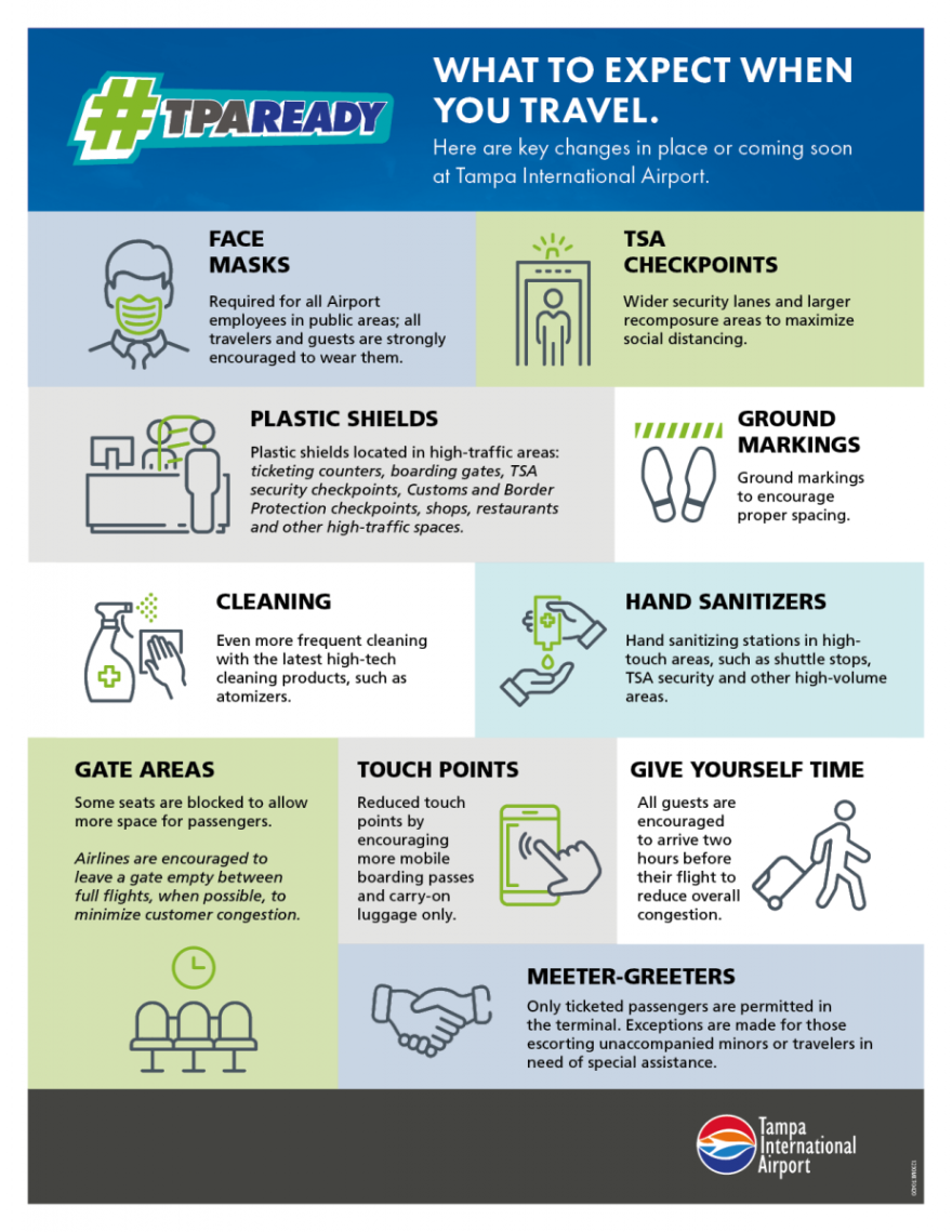 A colorful infographic describing the best way to navigate safely and how to stay healthy at the airport.