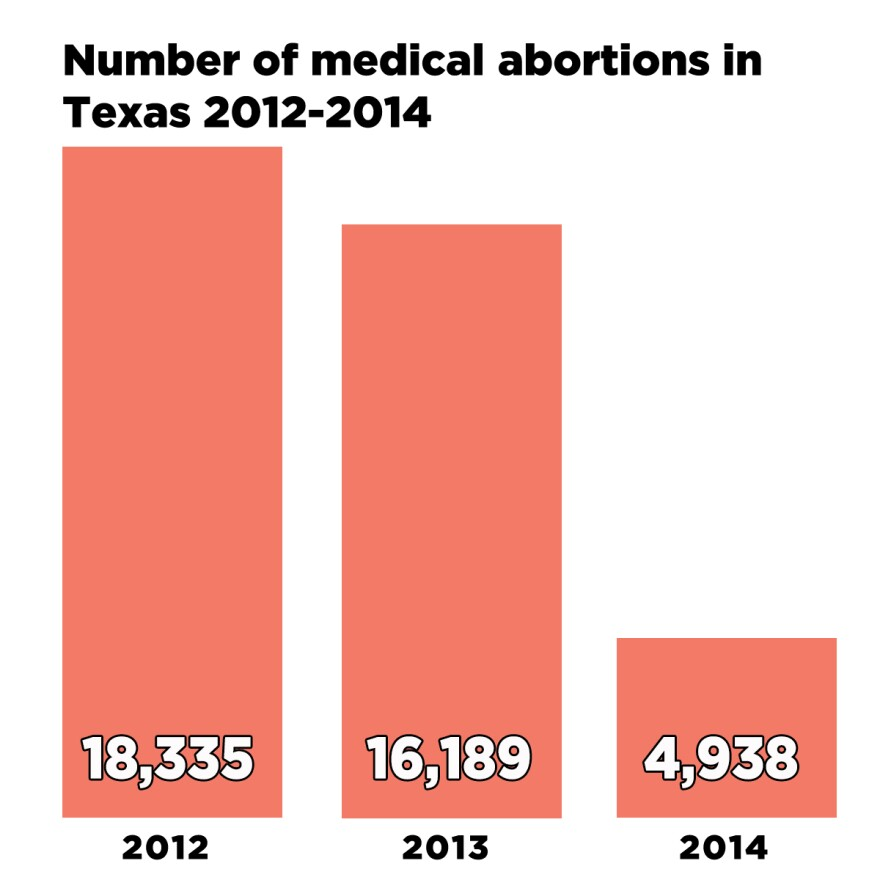 Abortion-Stats_Medical.jpg