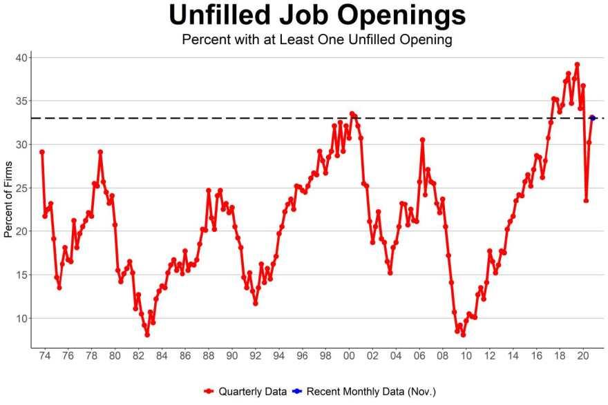 2020Nov-NFIB_Jobs-Report.jpg