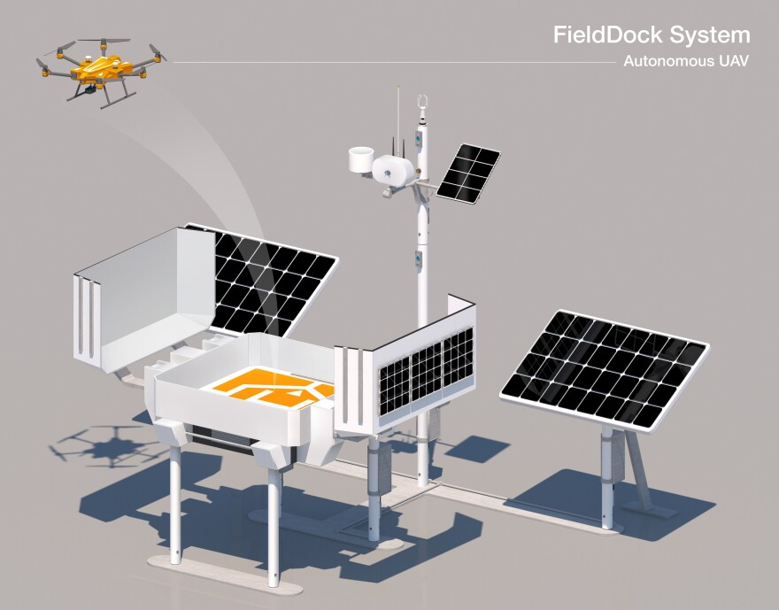 The FieldDock is an all-in-one platform that gathers real-time measurements of crops, humidity to soil pH.