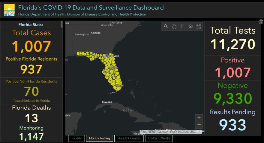 Coronavirus Cases In Florida Top 1 000 Wusf Public Media