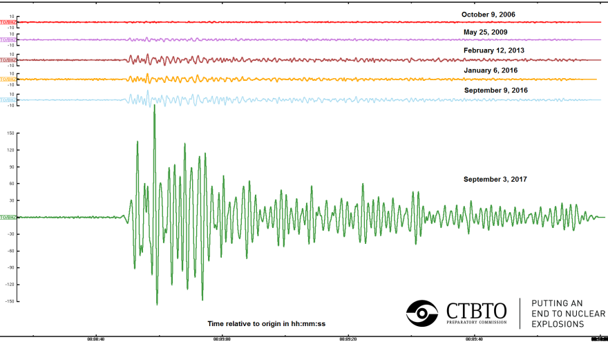North Korea has conducted six nuclear tests. As this chart of seismic activity shows, the latest test on Sept. 3 was roughly an order of magnitude larger than earlier ones.