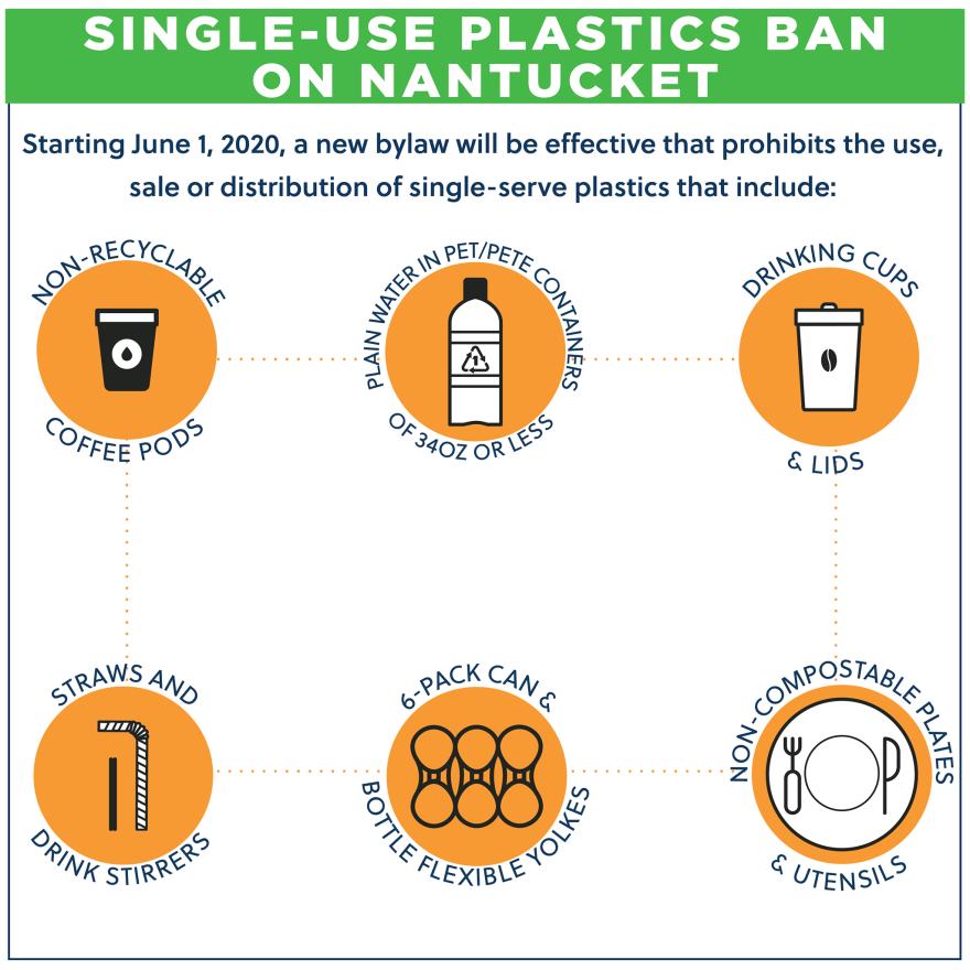 nantucket_plastics_ban.png