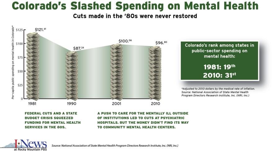 I-News-Mental-Health-Funding.jpg